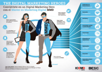 Conoce a los Digital Marketing Heroes