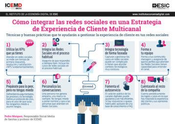 Cómo integrar las redes sociales en una estrategia de Experiencia de Cliente Multicanal