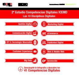 Las 10 disciplinas y 41 competencias digitales más destacadas de la empresa española