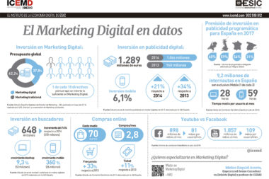 marketing digital en datos