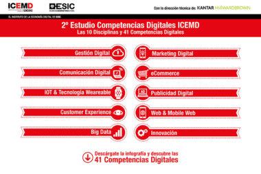 2º estudio competencias digitales en la empresa