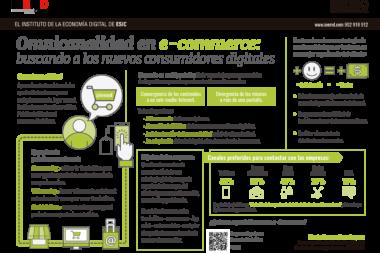 Omnicanalidad en e-commerce