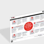 Infografia_necesidades-tecnologicas-1