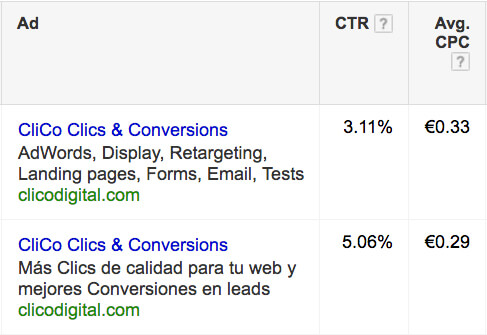 test-anuncios-adwords-clico-gorka-garmendia-2