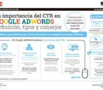 CTR en Google Adwords, todo lo que necesitas saber