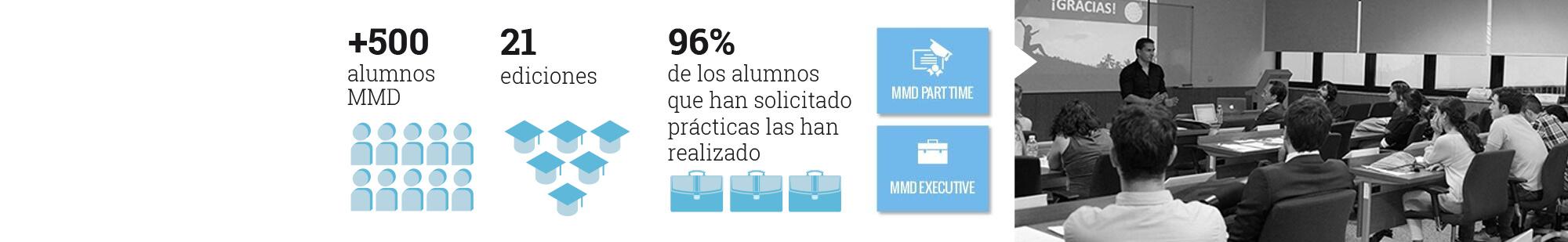 Datos_MMD