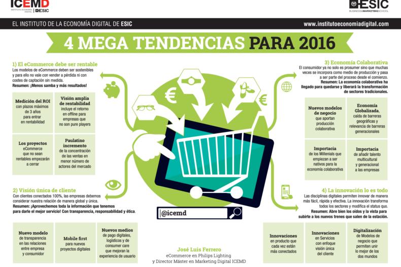 tendencias ecommerce 2016
