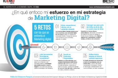 enfoco estrategia marketing digital