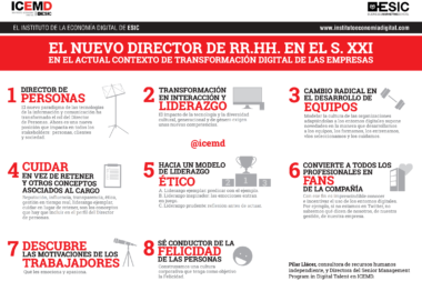 Direccion RRHH
