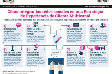 redes sociales multicanal
