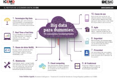 10 claves big data