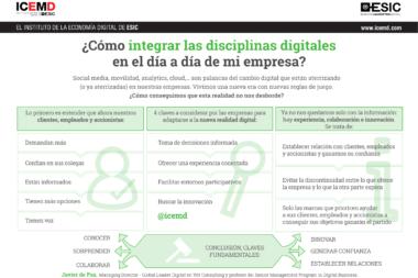 integrar disciplinas digitales