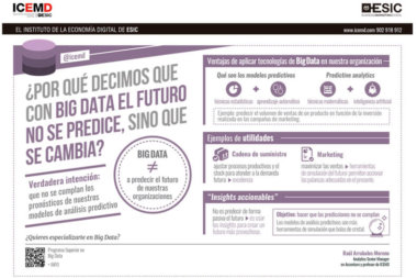 analisis predictivo infografia big data