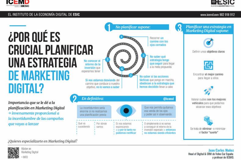 ¿Por qué es crucial planificar una estrategia de marketing digital? - Juan Carlos Muñoz
