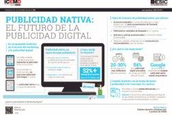 Publicidad_Nativa_El_futuro_dela_publicidad_digital