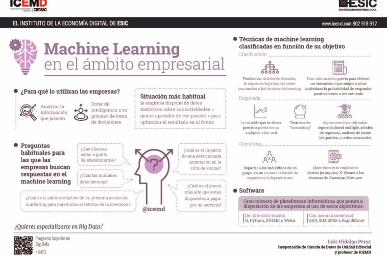 Machine learning en el ámbito empresarial - Luis Hidalgo