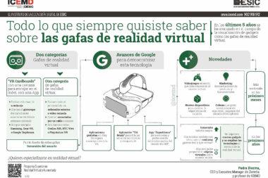 Gafas-realidad-virtual1