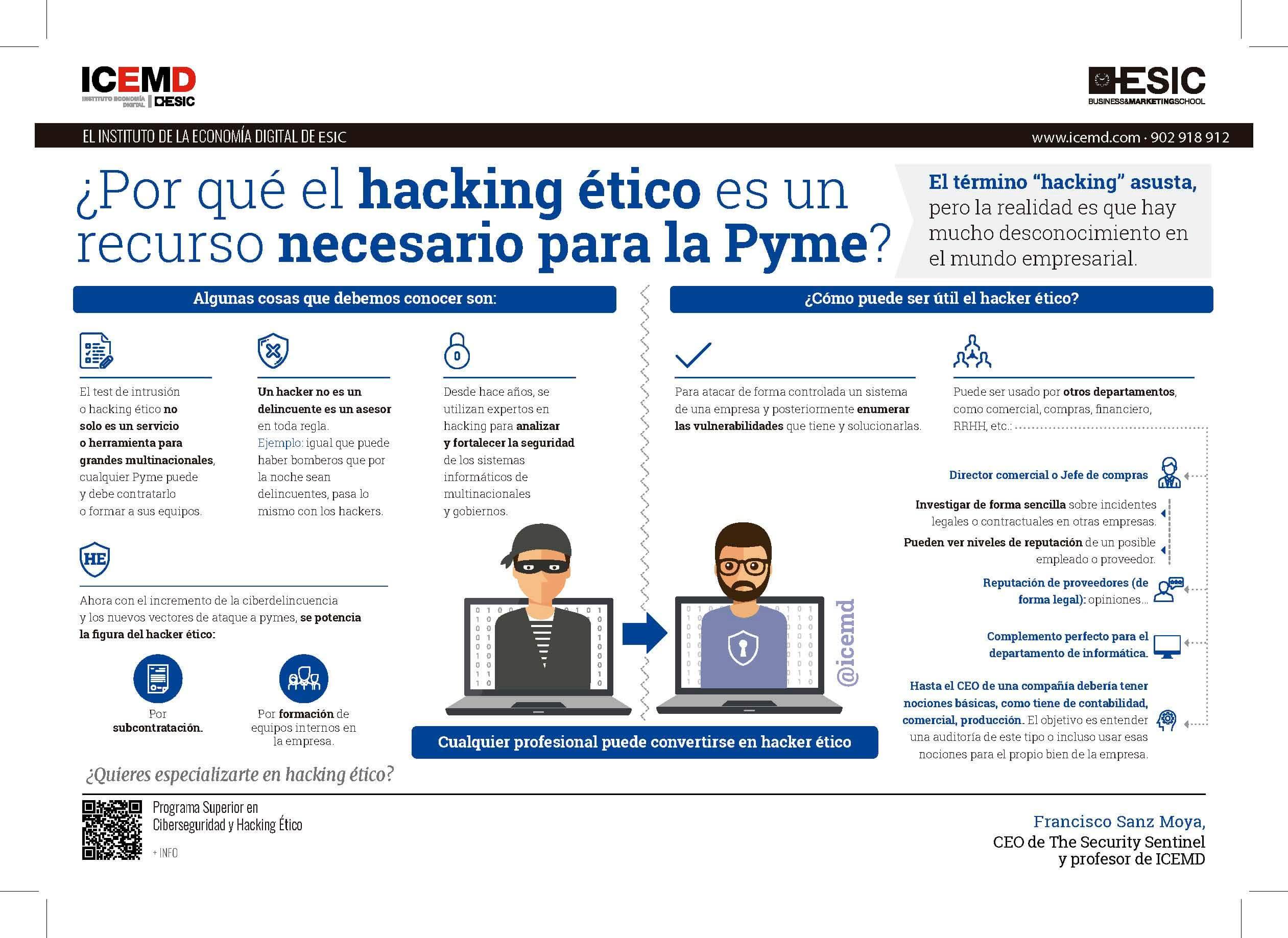 ¿Por qué el hacking ético es un recurso esencial para una pyme?