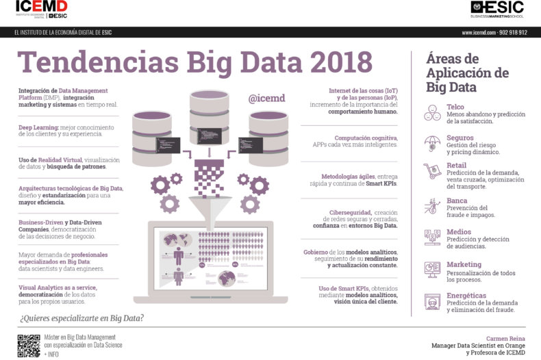 Tendencias Big Data 2018