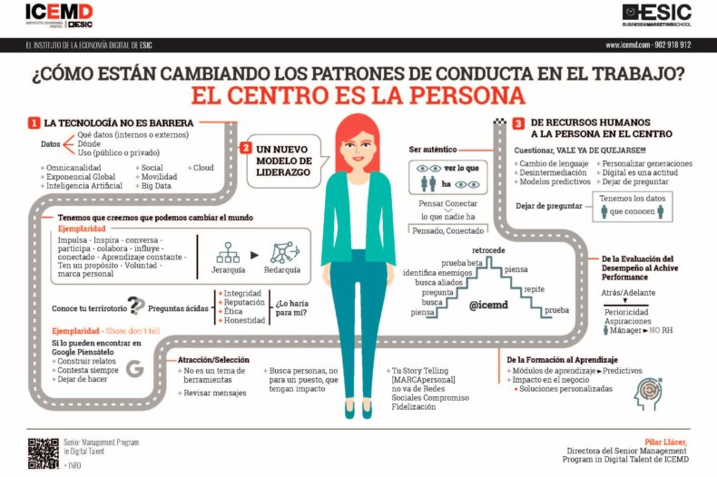 digital-talent-infografia-personas
