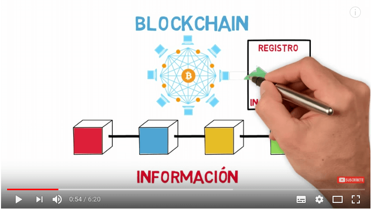 Video-Blockchain