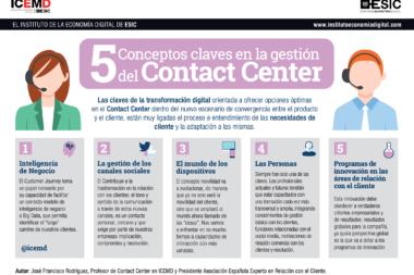 conceptos clave contact center