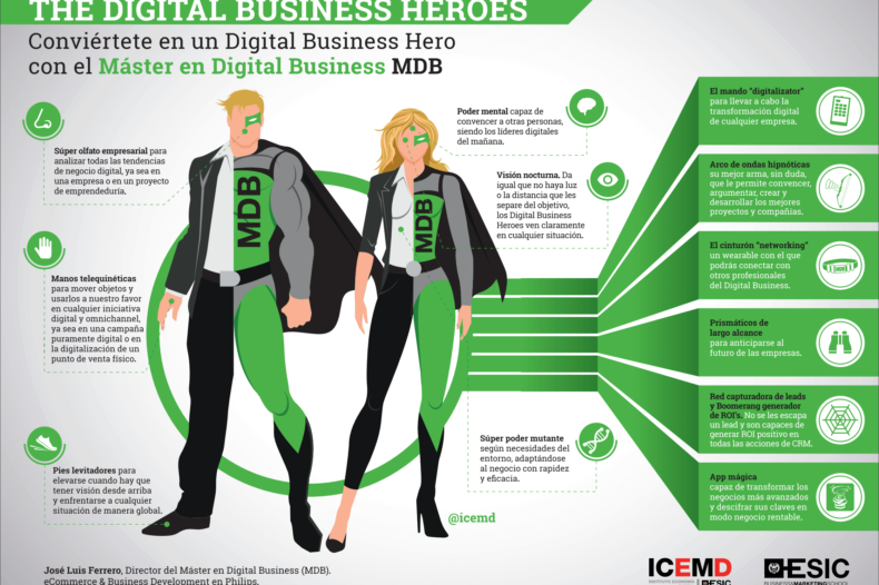 Digital business heroes