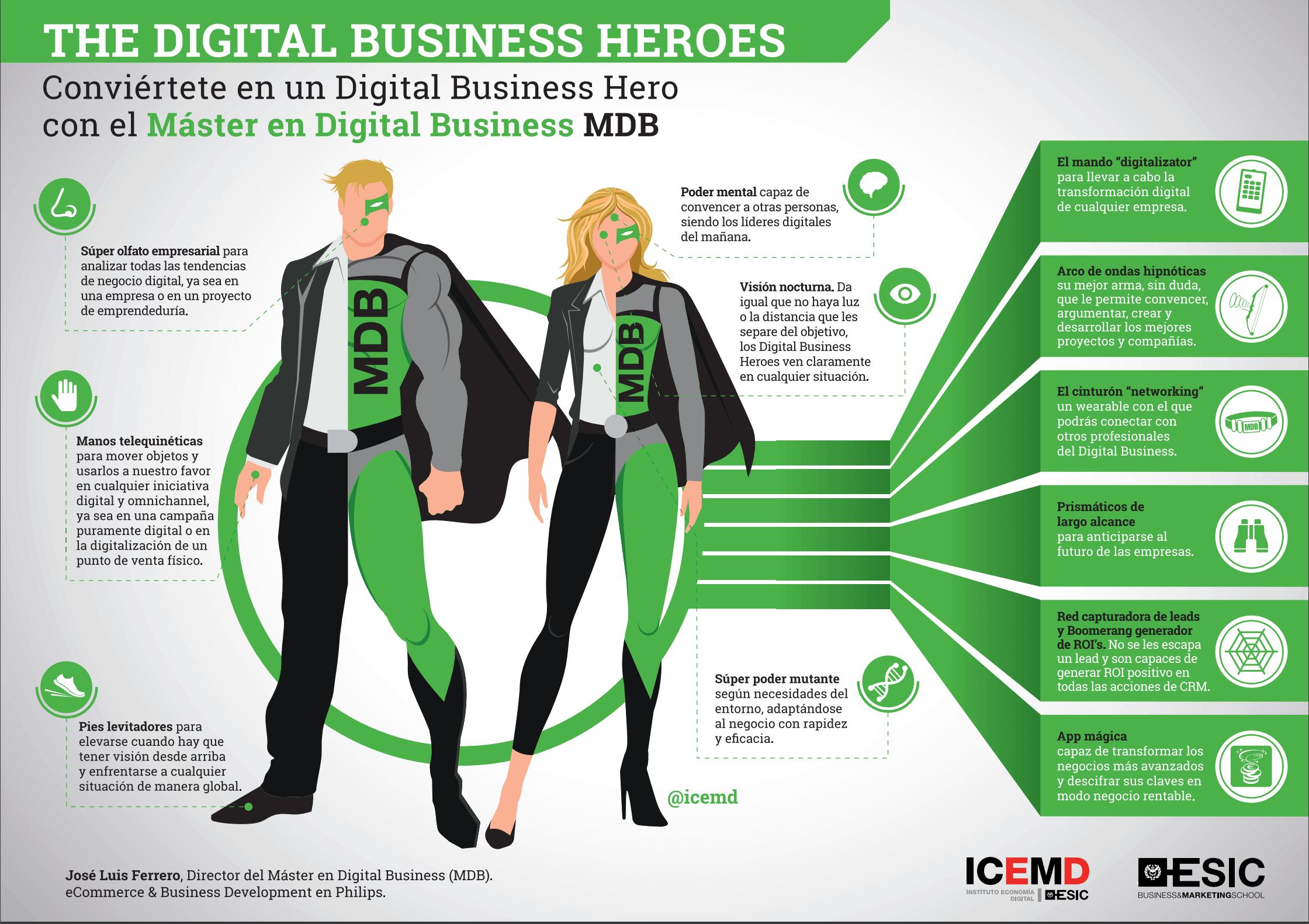 Digital business heroes