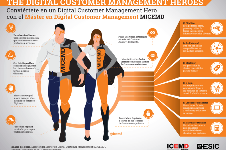Digital Customer management heroes