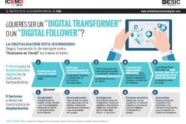 digital transformer digital follower