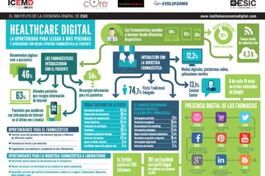 healthcare digital