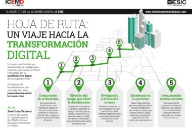 clave transformación digital