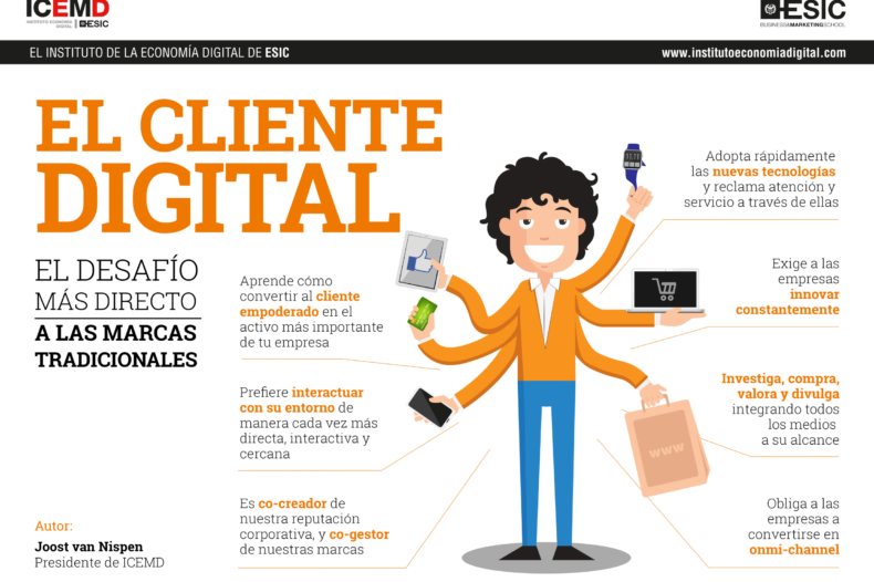 cliente digital