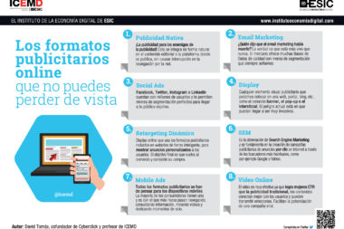 formatos publicitarios online