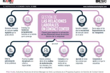relaciones laborales en contact center