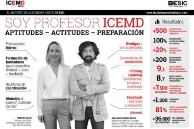 profesor ICEMD